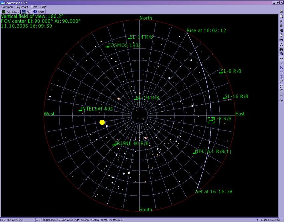 Heavensat - Visual satellite observing program